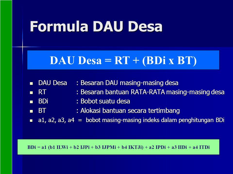 Formula DAU Desa DAU Desa = RT + (BDi x BT)