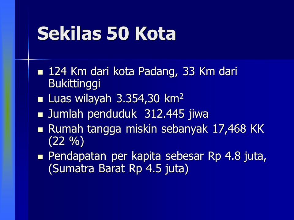 Sekilas 50 Kota 124 Km dari kota Padang, 33 Km dari Bukittinggi