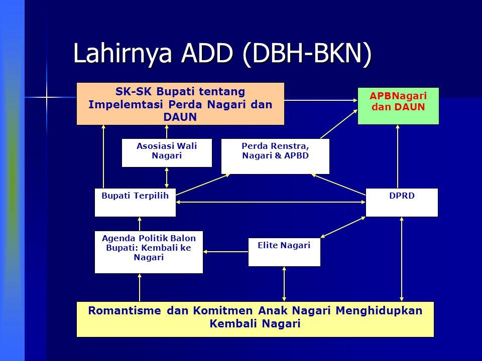 Lahirnya ADD (DBH-BKN)