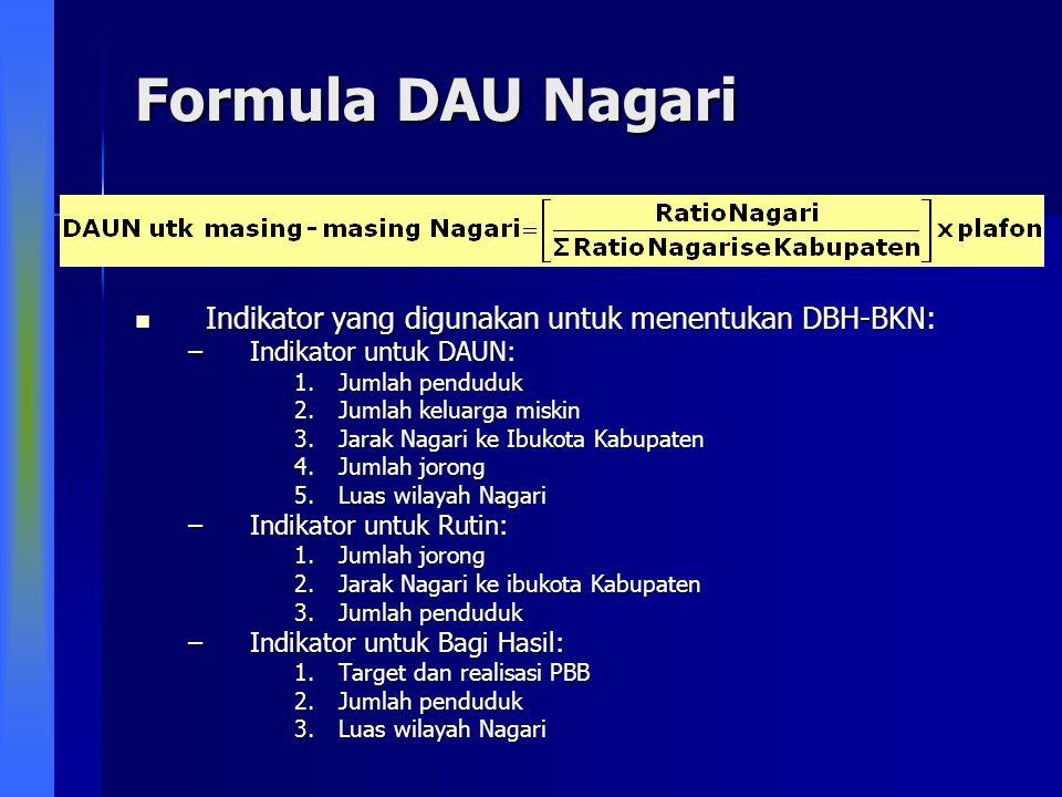 Formula DAU Nagari Indikator yang digunakan untuk menentukan DBH-BKN: