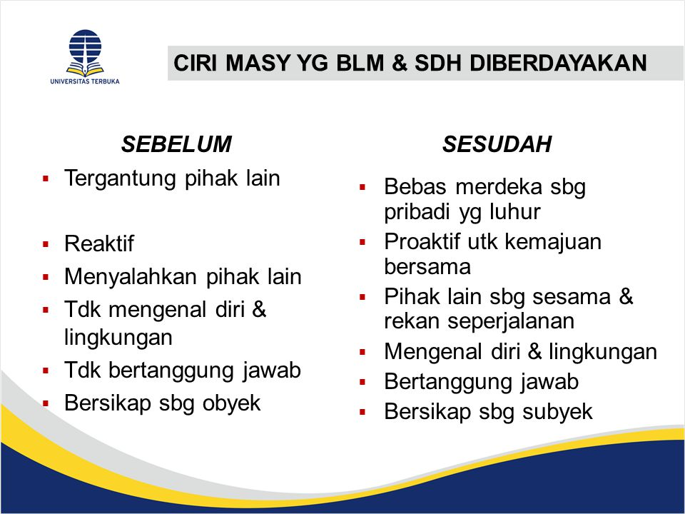 CIRI MASY YG BLM & SDH DIBERDAYAKAN