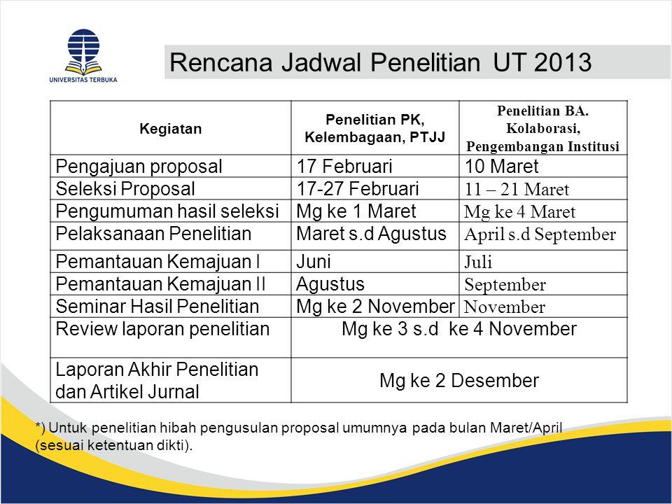 Rencana Jadwal Penelitian UT 2013