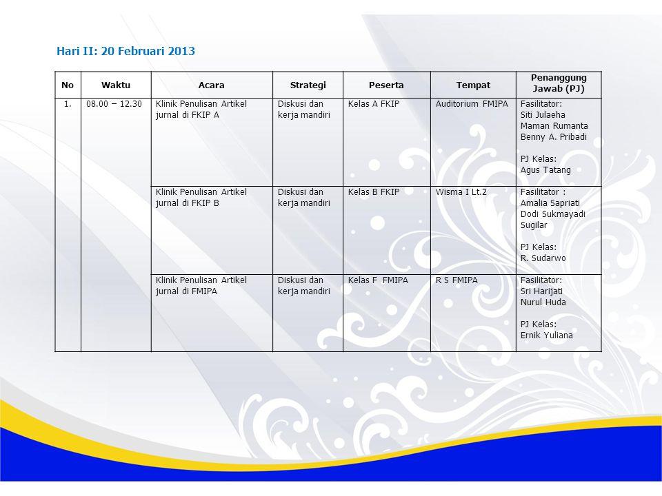 Hari II: 20 Februari 2013 No Waktu Acara Strategi Peserta Tempat