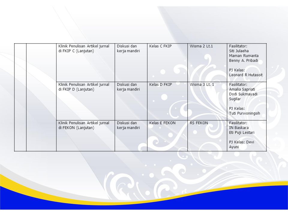 Klinik Penulisan Artikel jurnal di FKIP C (Lanjutan)