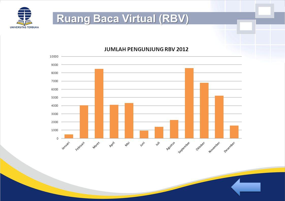 Ruang Baca Virtual (RBV)