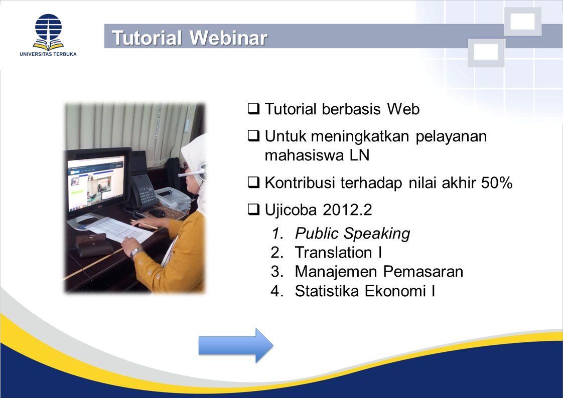 Tutorial Webinar Tutorial berbasis Web