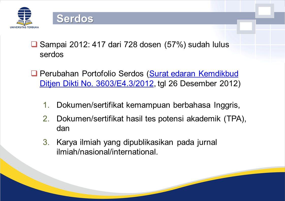 Serdos Sampai 2012: 417 dari 728 dosen (57%) sudah lulus serdos