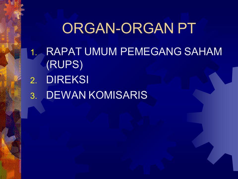 ORGAN-ORGAN PT RAPAT UMUM PEMEGANG SAHAM (RUPS) DIREKSI