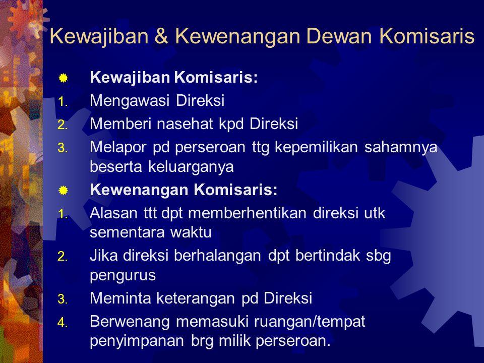 Kewajiban & Kewenangan Dewan Komisaris