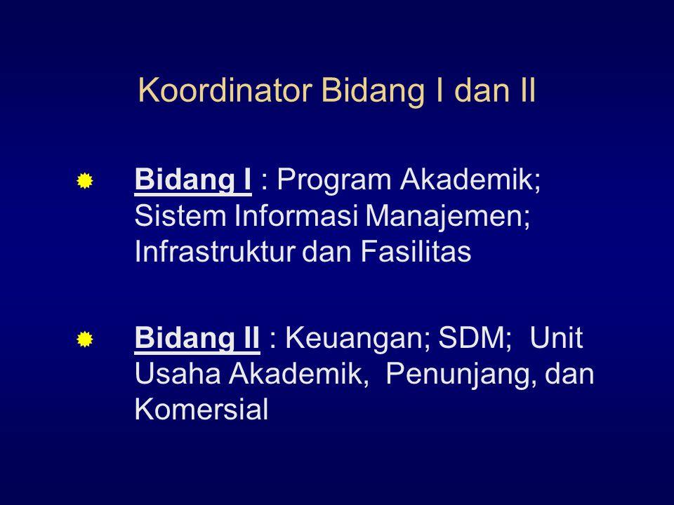 Koordinator Bidang I dan II