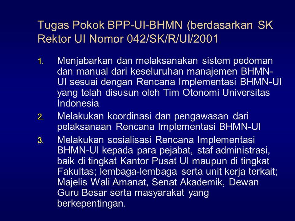 Tugas Pokok BPP-UI-BHMN (berdasarkan SK Rektor UI Nomor 042/SK/R/UI/2001