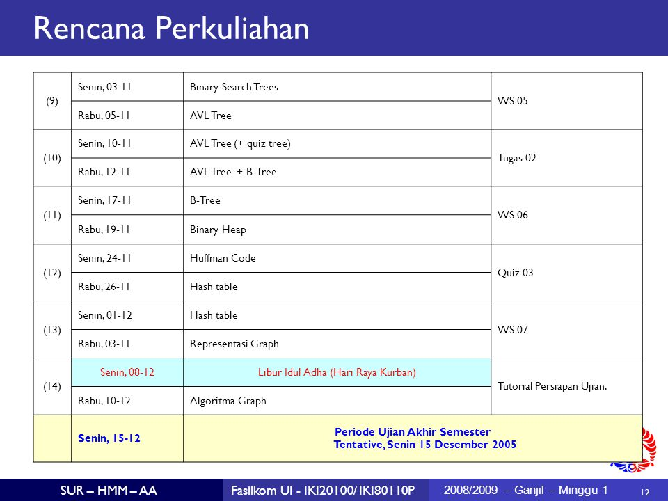Rencana Perkuliahan 2008/2009 – Ganjil – Minggu 1 (9) Senin, 03-11