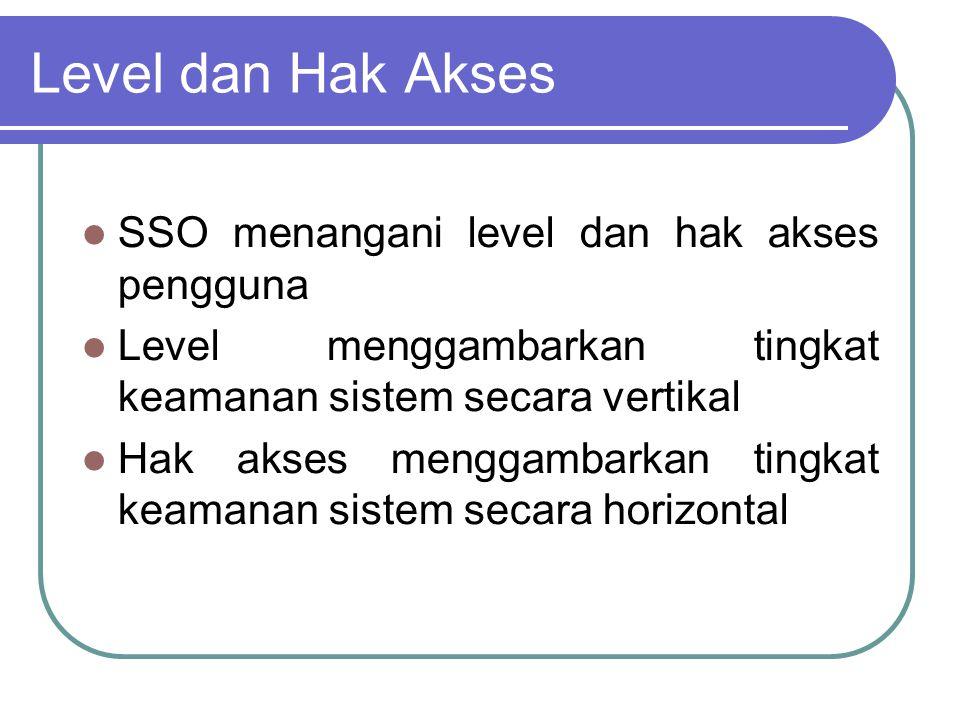 Level dan Hak Akses SSO menangani level dan hak akses pengguna