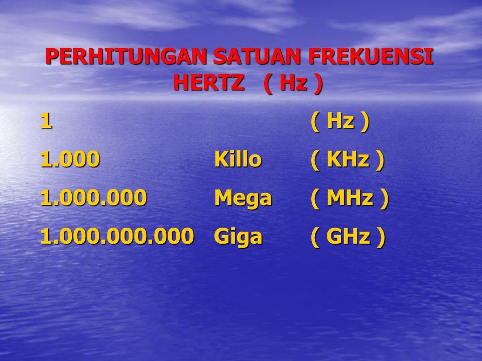 PERHITUNGAN SATUAN FREKUENSI HERTZ ( Hz )