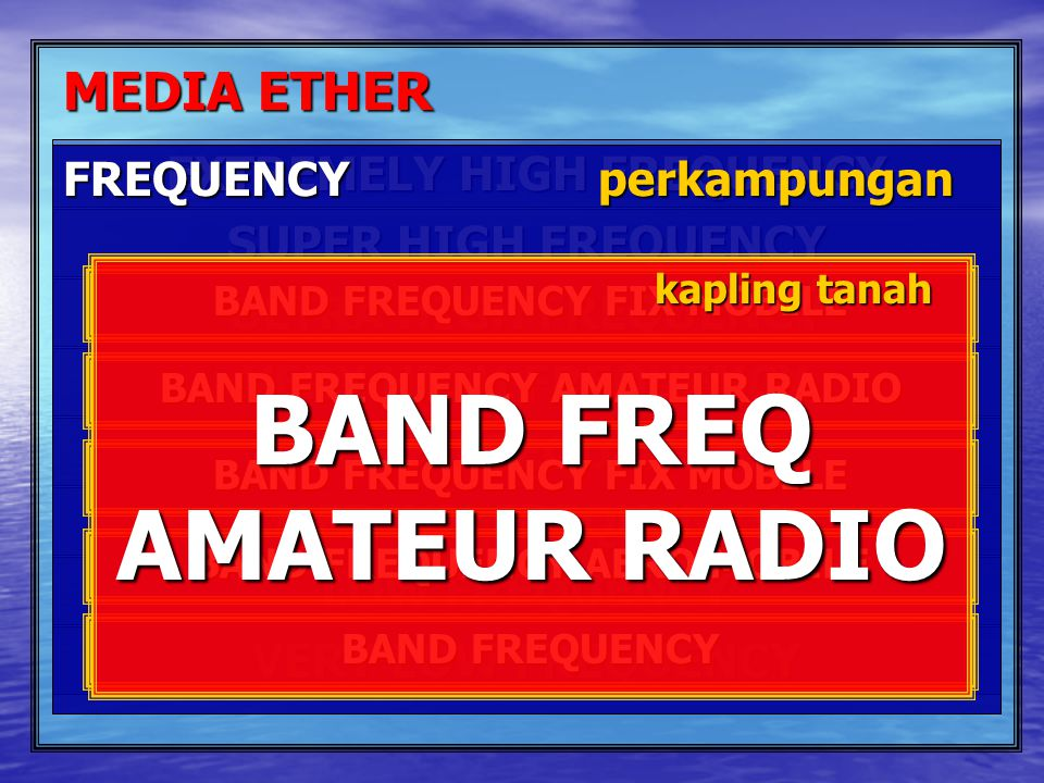 BAND FREQ AMATEUR RADIO