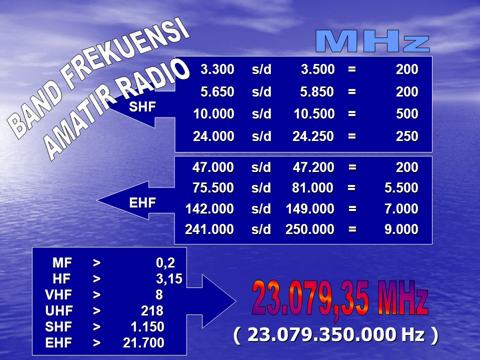 BAND FREKUENSI MHz AMATIR RADIO 23.079,35 MHz ( 23.079.350.000 Hz )