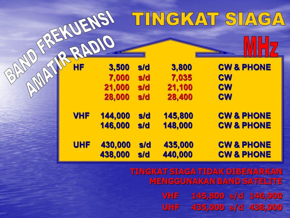 BAND FREKUENSI TINGKAT SIAGA AMATIR RADIO MHz