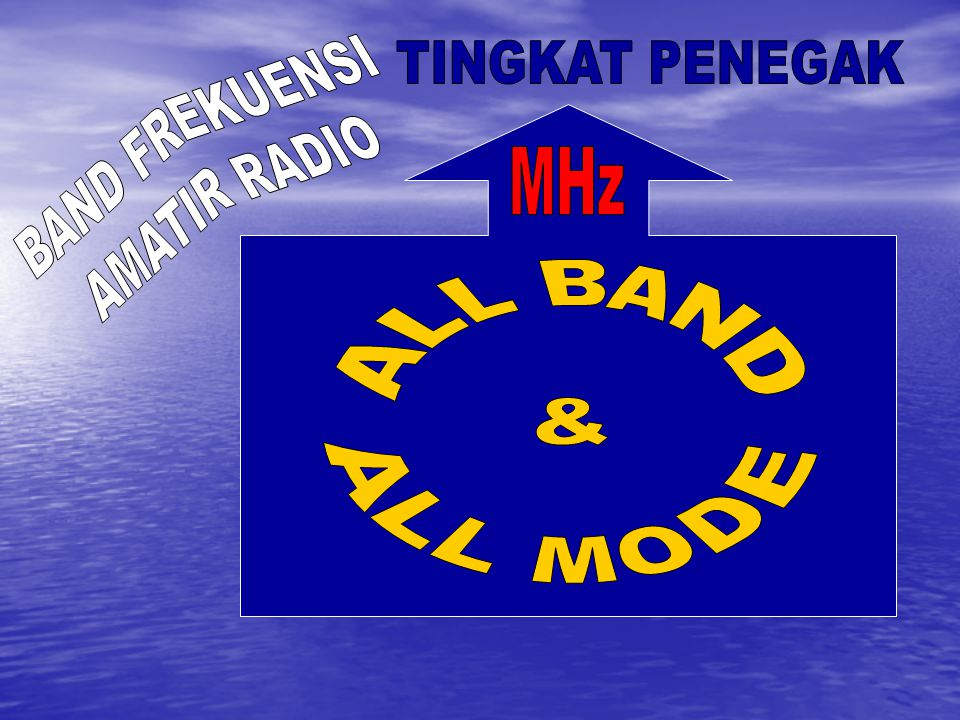 TINGKAT PENEGAK BAND FREKUENSI AMATIR RADIO MHz ALL BAND & ALL MODE