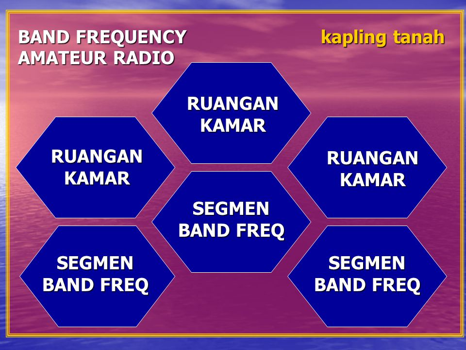 BAND FREQUENCY kapling tanah