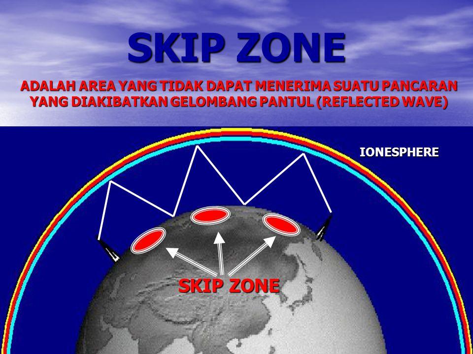 SKIP ZONE ADALAH AREA YANG TIDAK DAPAT MENERIMA SUATU PANCARAN YANG DIAKIBATKAN GELOMBANG PANTUL (REFLECTED WAVE)