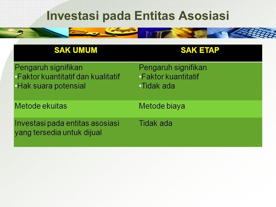Investasi pada Entitas Asosiasi