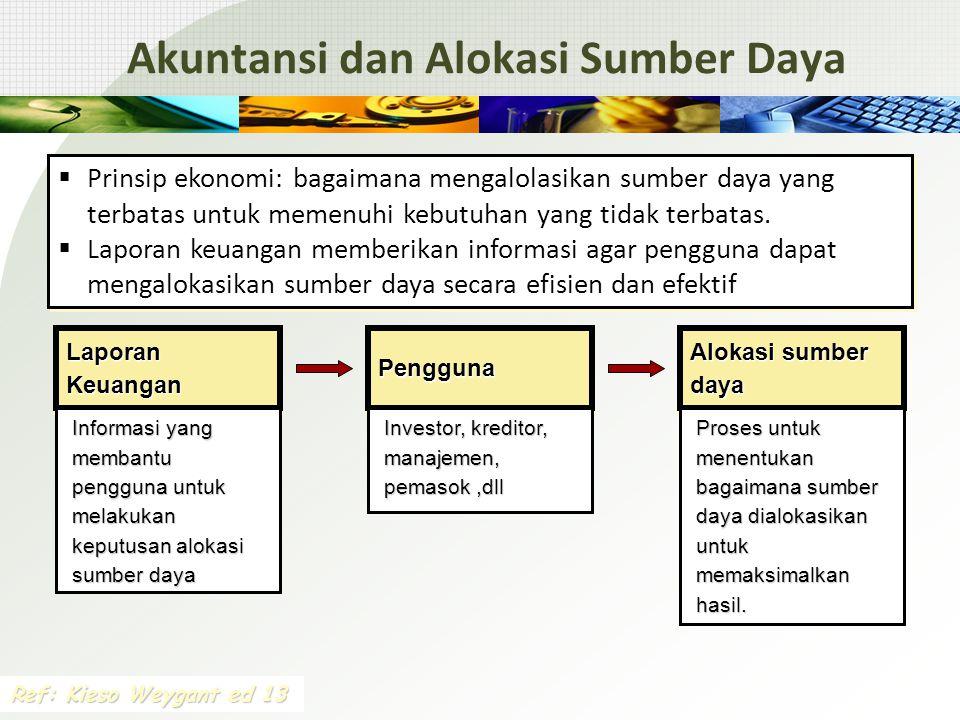 Akuntansi dan Alokasi Sumber Daya