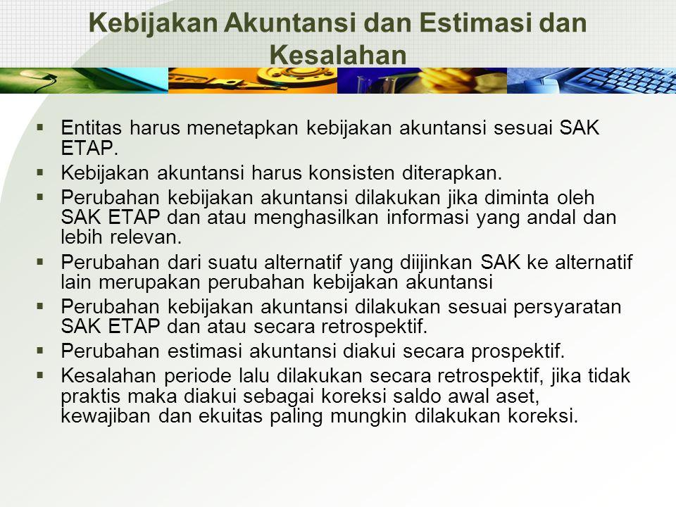 Kebijakan Akuntansi dan Estimasi dan Kesalahan