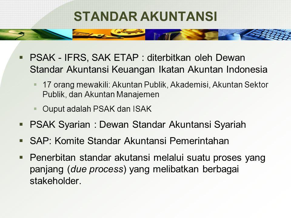 STANDAR AKUNTANSI PSAK - IFRS, SAK ETAP : diterbitkan oleh Dewan Standar Akuntansi Keuangan Ikatan Akuntan Indonesia.