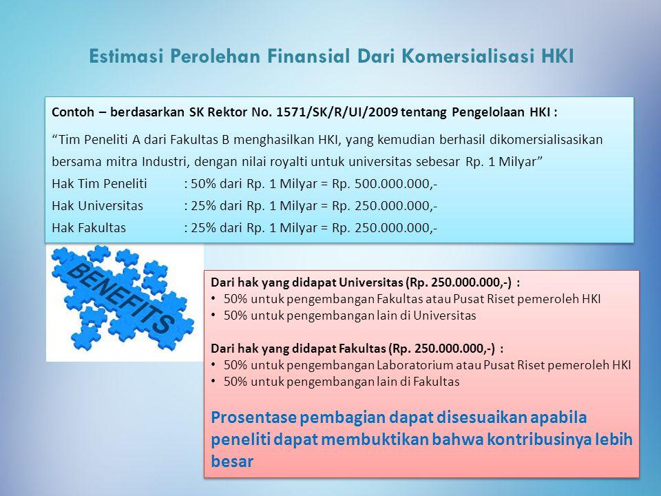 Estimasi Perolehan Finansial Dari Komersialisasi HKI