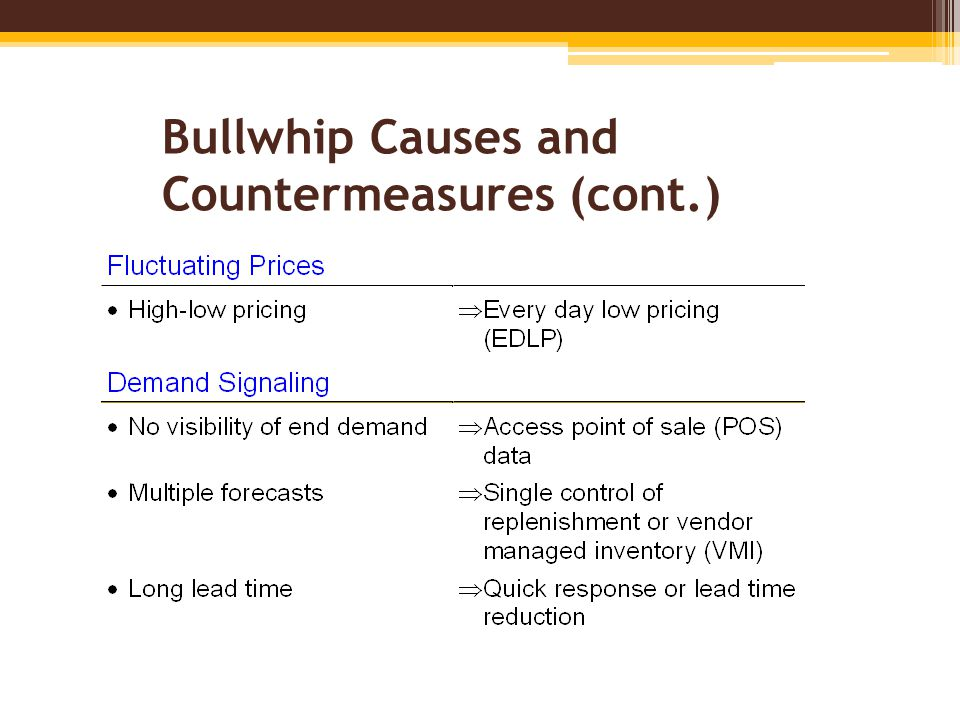 Bullwhip Causes and Countermeasures (cont.)