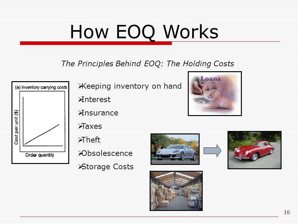 The Principles Behind EOQ: The Holding Costs