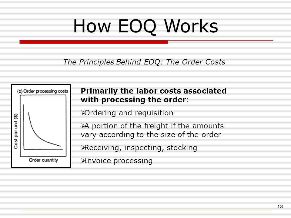 The Principles Behind EOQ: The Order Costs