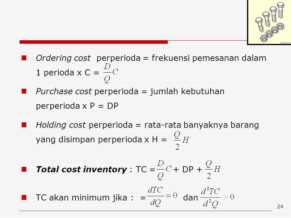 Ordering cost perperioda = frekuensi pemesanan dalam 1 perioda x C =