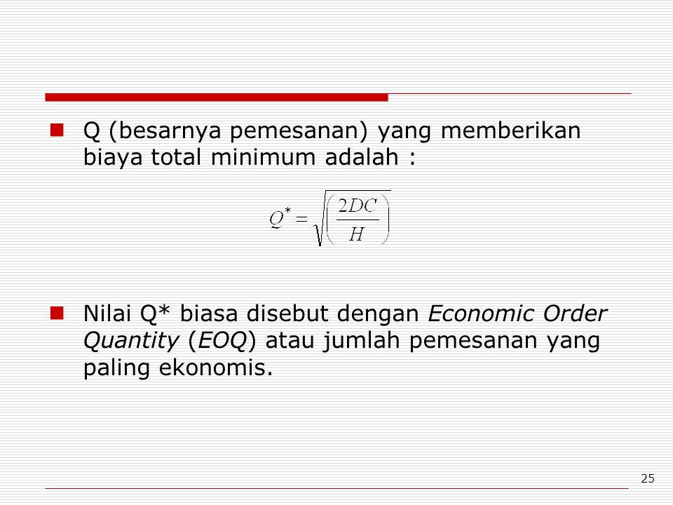 Q (besarnya pemesanan) yang memberikan biaya total minimum adalah :