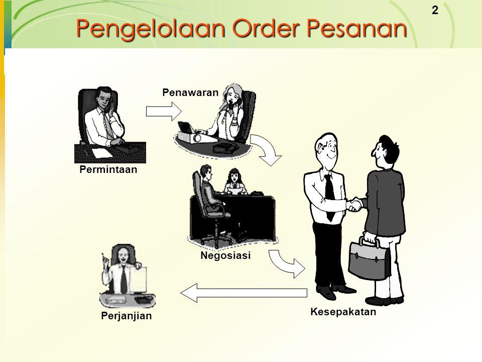 Pengelolaan Order Pesanan