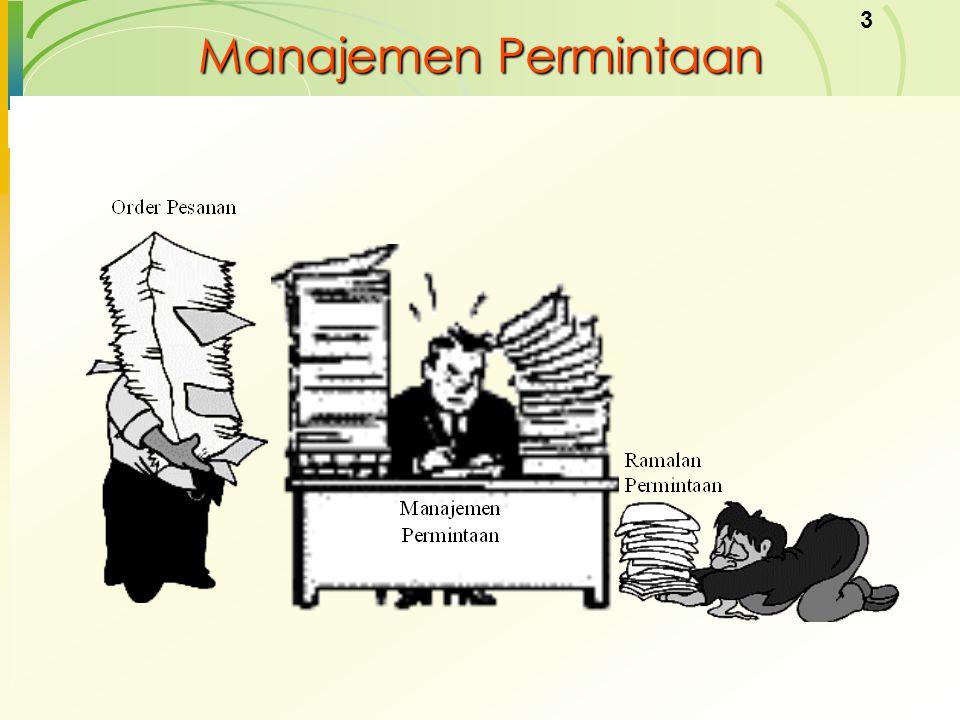 Manajemen Permintaan
