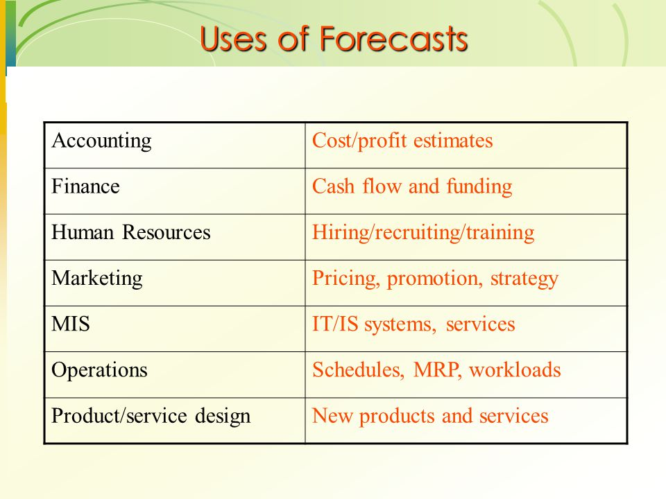 Uses of Forecasts Accounting Cost/profit estimates Finance