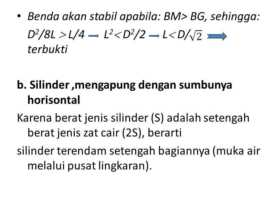 Benda akan stabil apabila: BM> BG, sehingga: