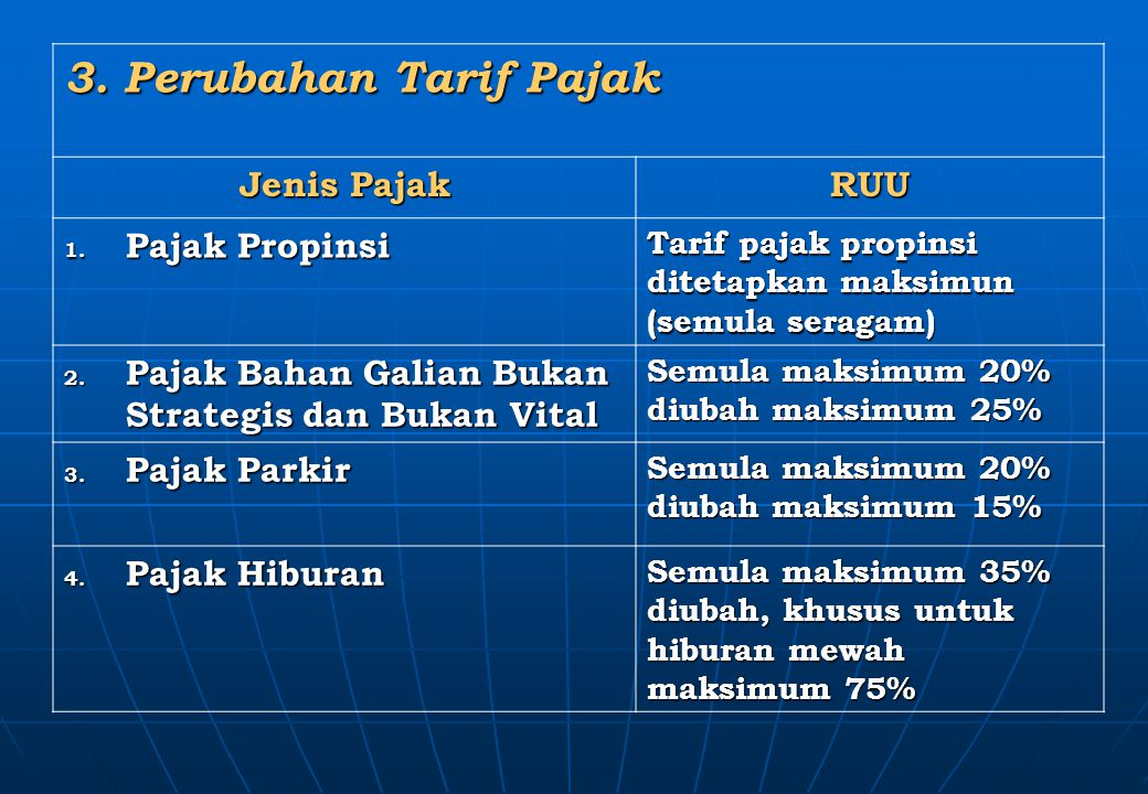 3. Perubahan Tarif Pajak Jenis Pajak RUU Pajak Propinsi