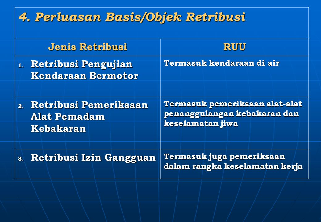 4. Perluasan Basis/Objek Retribusi