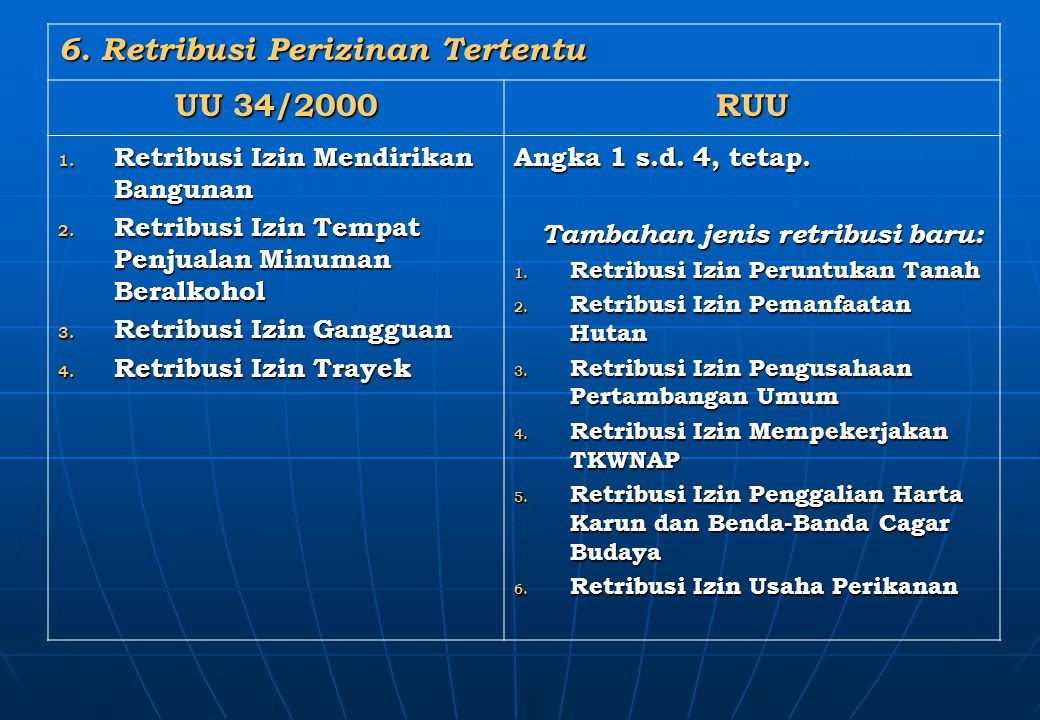 6. Retribusi Perizinan Tertentu UU 34/2000 RUU