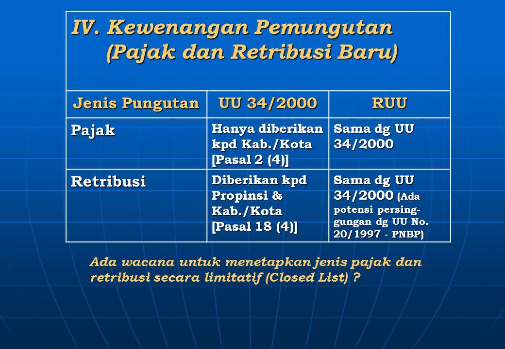 IV. Kewenangan Pemungutan (Pajak dan Retribusi Baru)