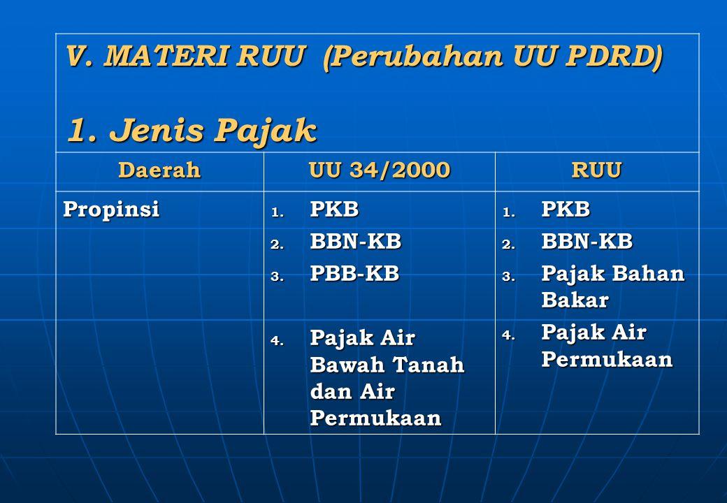 1. Jenis Pajak V. MATERI RUU (Perubahan UU PDRD) Daerah UU 34/2000 RUU