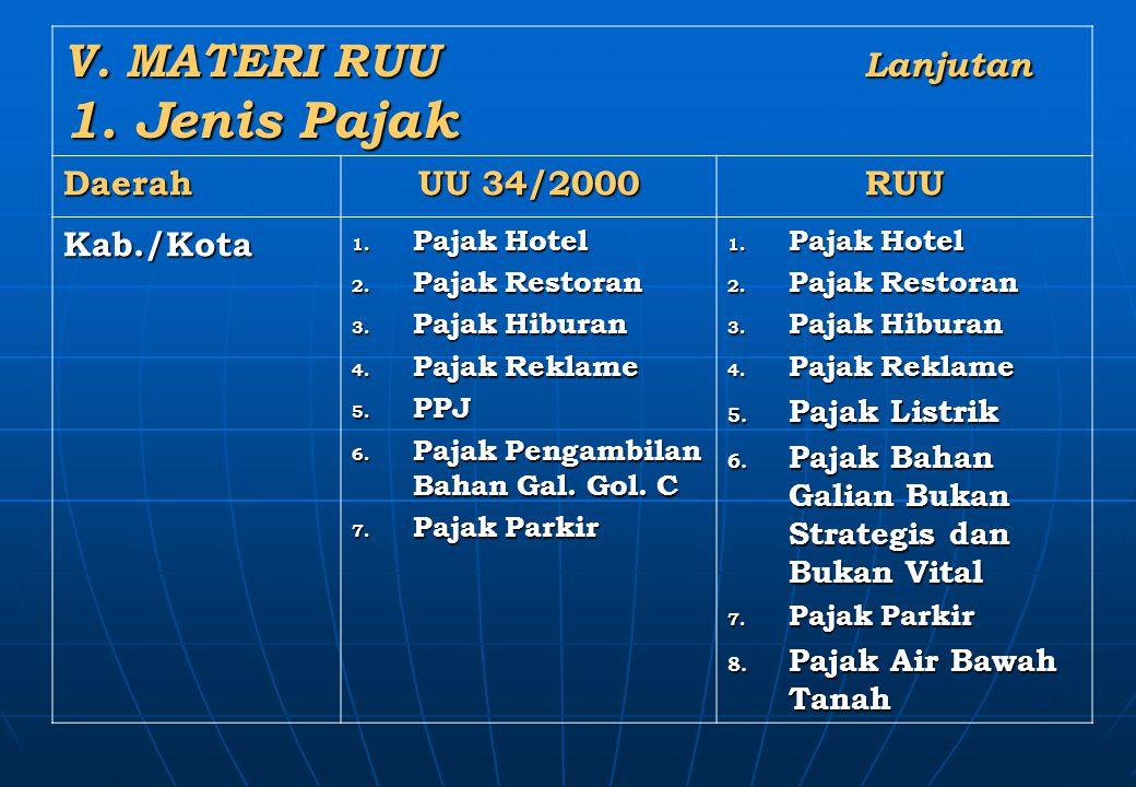 1. Jenis Pajak V. MATERI RUU Lanjutan Daerah UU 34/2000 RUU Kab./Kota