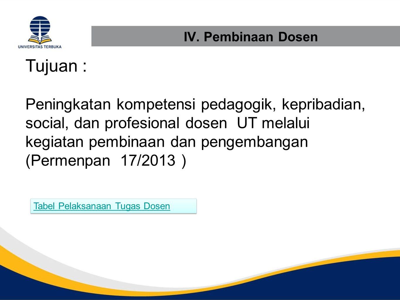 IV. Pembinaan Dosen Tujuan :