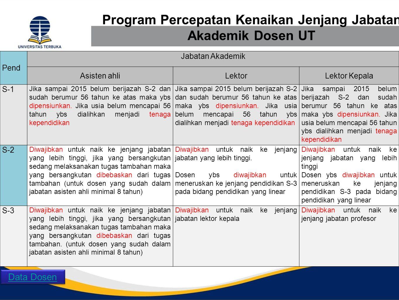 Program Percepatan Kenaikan Jenjang Jabatan Akademik Dosen UT