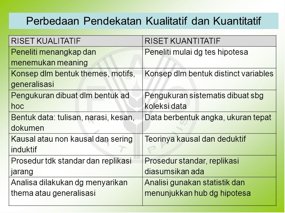 Perbedaan Pendekatan Kualitatif dan Kuantitatif