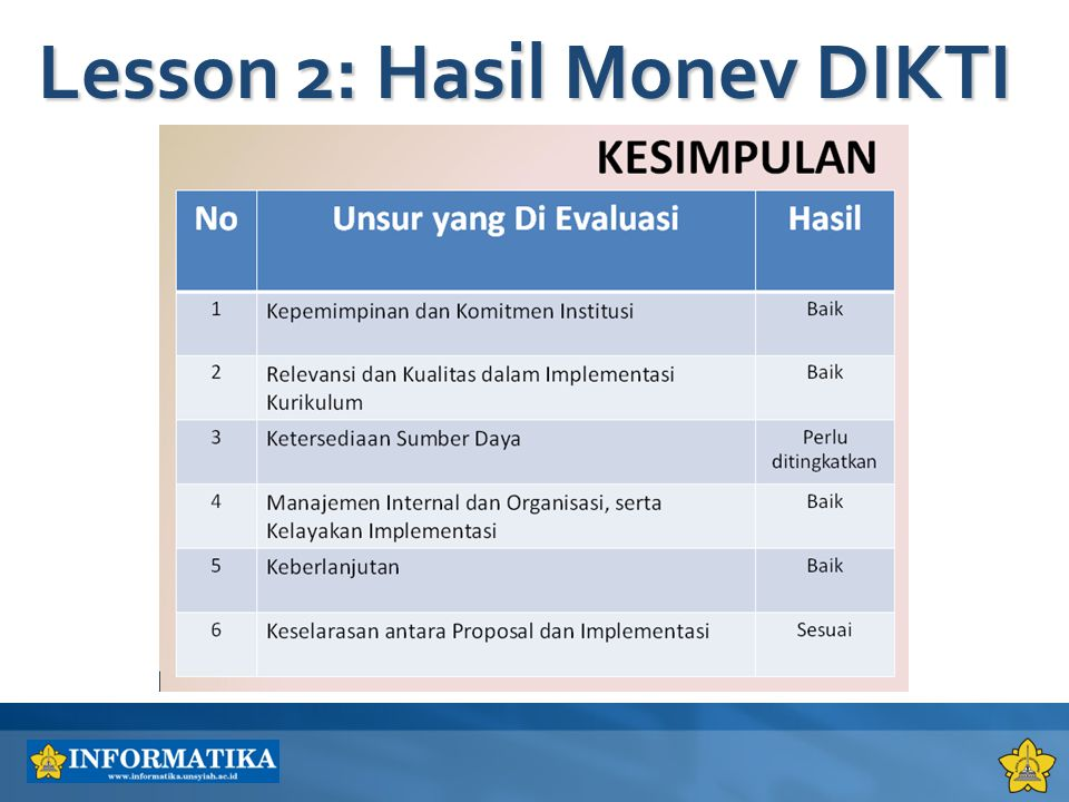 Lesson 2: Hasil Monev DIKTI