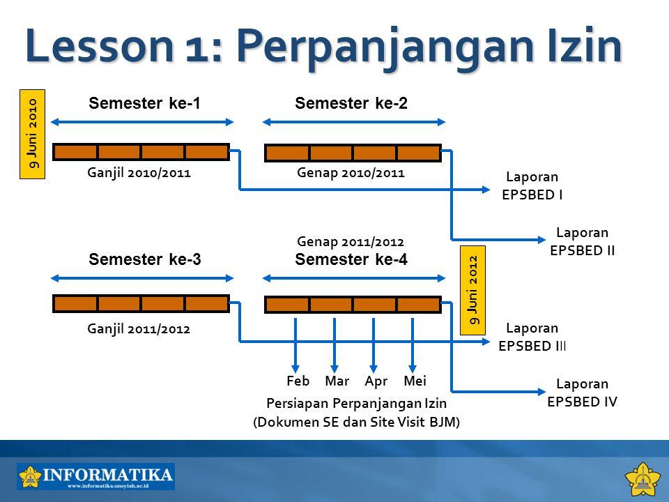 Persiapan Perpanjangan Izin (Dokumen SE dan Site Visit BJM)