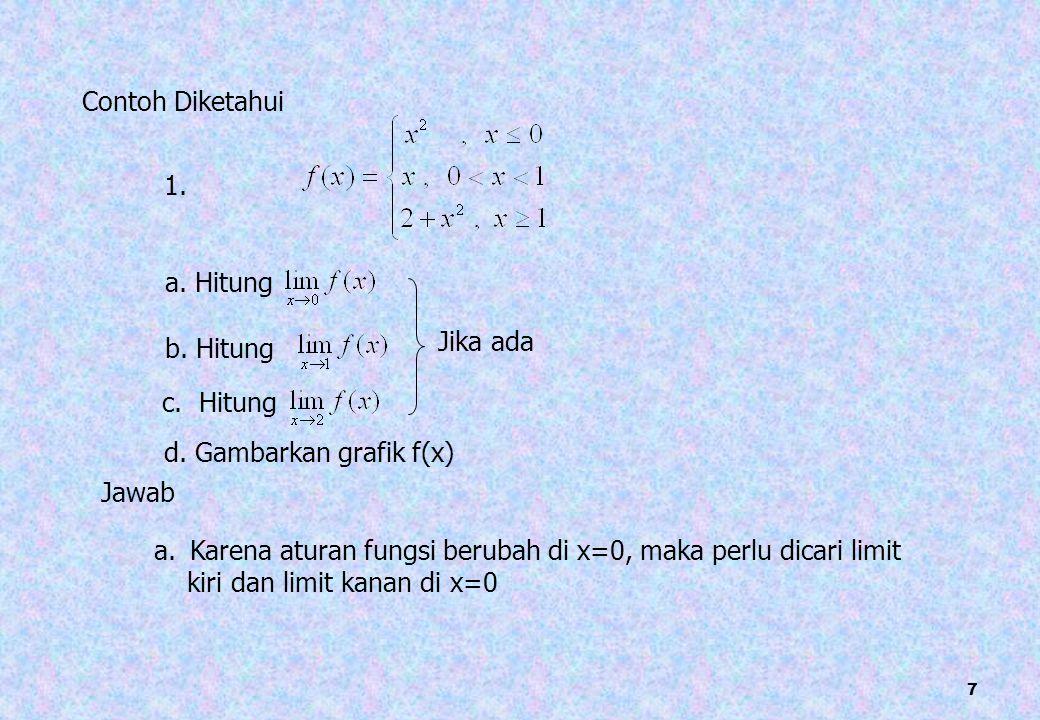 Contoh Diketahui 1. a. Hitung. Jika ada. b. Hitung. c. Hitung. d. Gambarkan grafik f(x) Jawab.